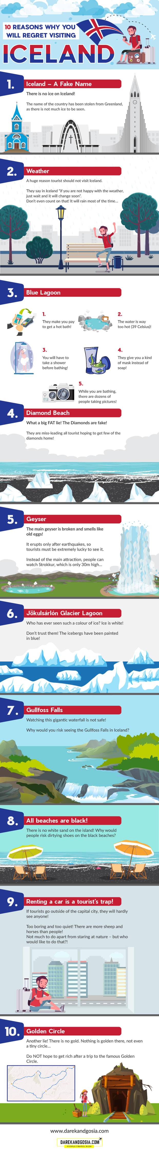 Things to do in Iceland - 10 reasons why you will regret visiting Iceland.